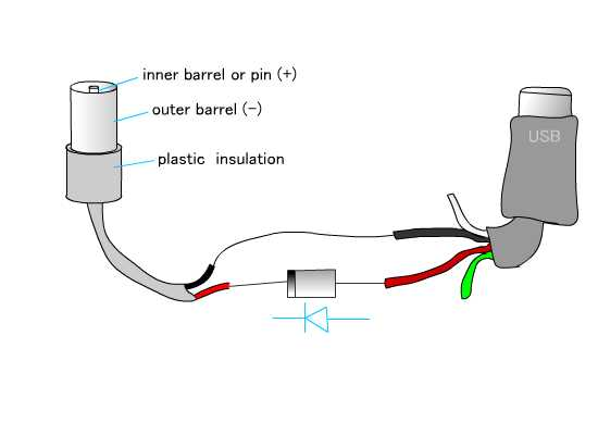 [DIAGRAM_3NM]  USB_CHARGE | Usb Phone Charger Wire Diagram |  | Teuthis